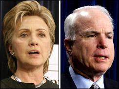 2008 Election Prediction:  McCain over Clinton