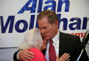 Alan Mollahan Loses, West Virginia Democrats Send 28-Year Incumbent Packing