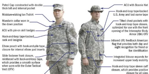 Army Drops Velcro for Buttons