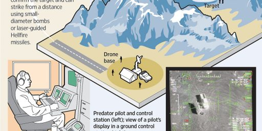 Defense and State Reining in CIA Drone War