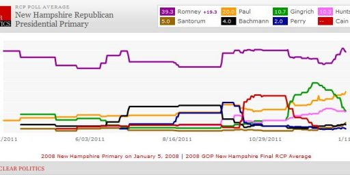 Timing Favors A Big Romney Win In New Hampshire