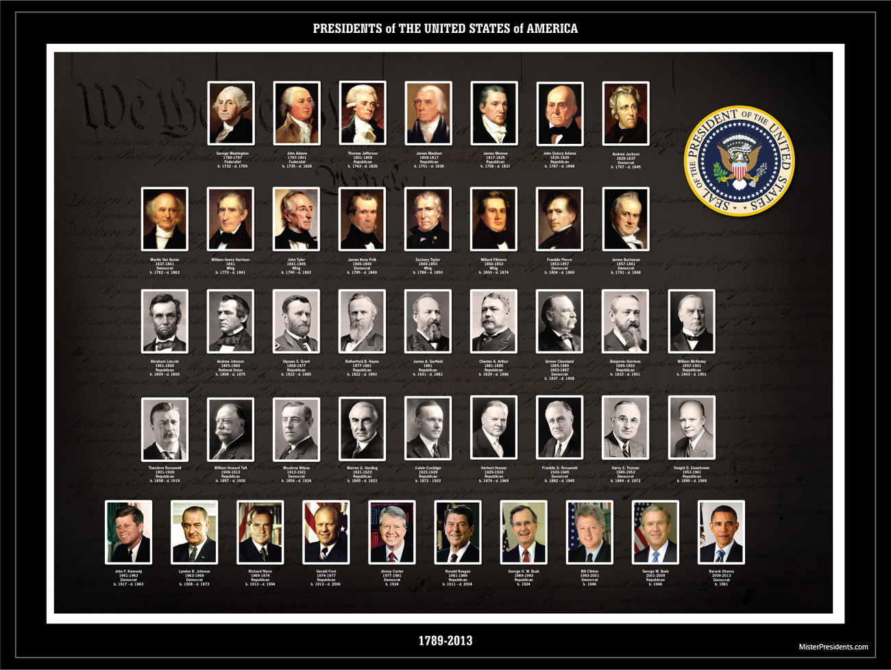All U.S. Presidents But One Descended From King John Of England?