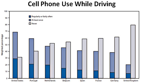 blog_cell_phone_driving