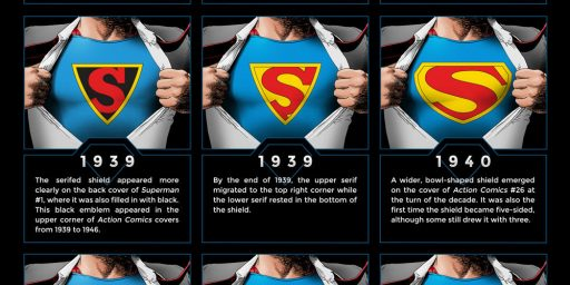 """Cool Infographic - Evolution of Superman's """"S"""" Shield"""