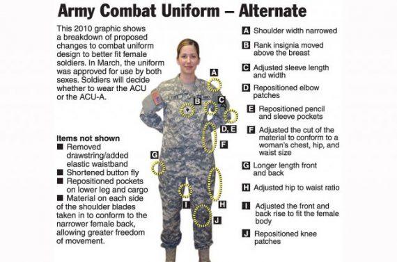 Army Debuts Unisex Combat Uniform