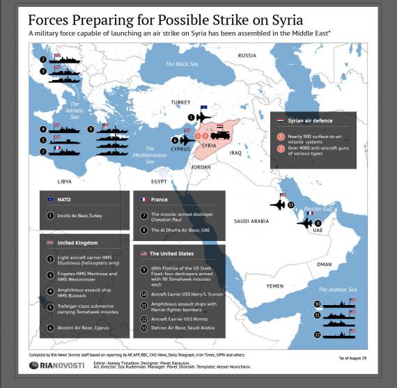 SyriaStrikeForce