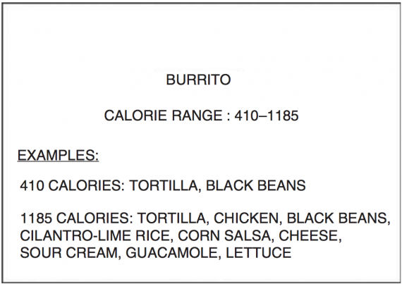 graphic relating to Chipotle Printable Menu titled Dont Blame Chipotle for Needless Calorie Articles