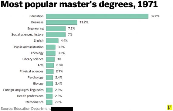 1971 Masters