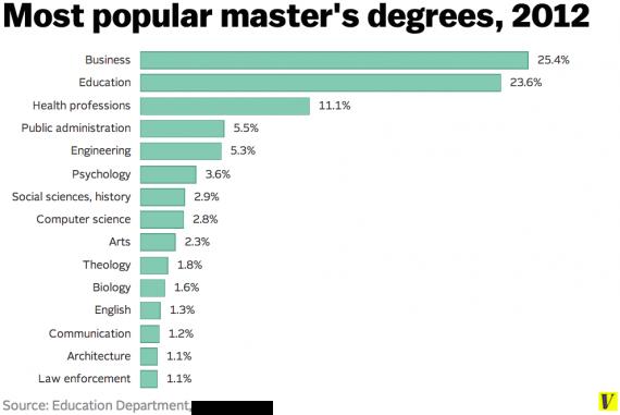 2012 Masters