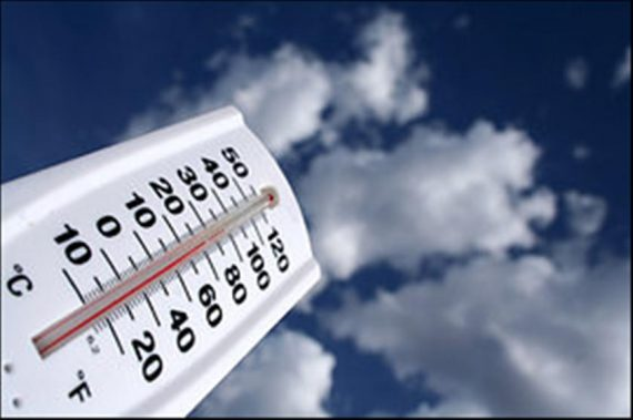 Climate Change Thermometer