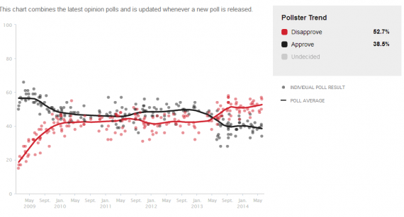 Pollster Obama Foreign Policy