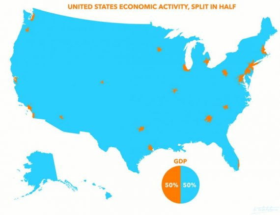 US-GDP-geographic-share