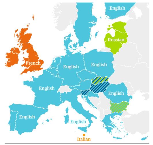 europe-second-language-spoken