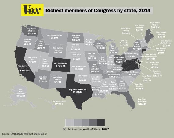 RIchest Members Of Congress
