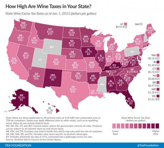 Wine Excise Tax Rates 2015 (2)-01