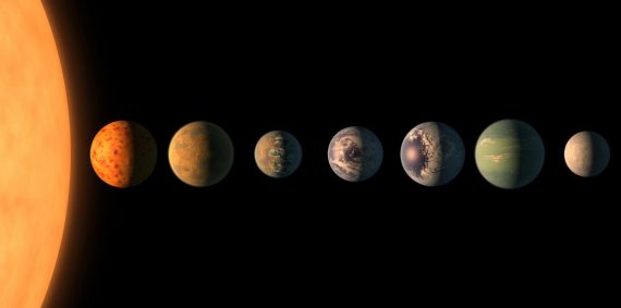 Trappist-1 Exoplanets
