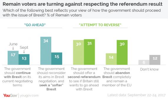 Brexit Chart Three