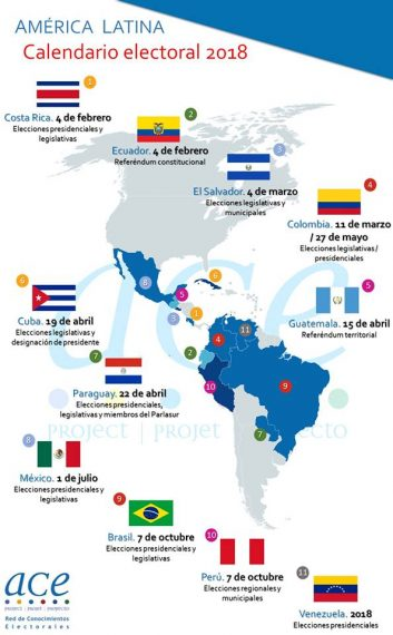 LatAm elections 2018