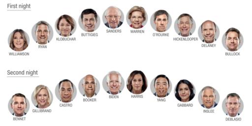 Lineup Set For Second Democratic Debate